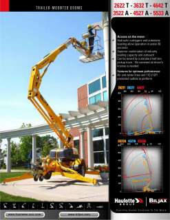 Bil Jax 55 Towable Boom Lift 5533A   NEW/FREE SHIPPING