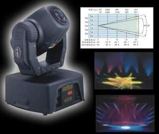 BRAND NEW Moving Head just like Chauvet Martin and American DJ