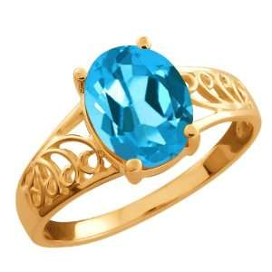 2.20 Ct Oval Swiss Blue Topaz 14k Rose Gold Ring Jewelry