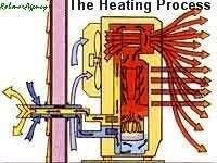 Rinnai   8,000 BTU Direct Vent Wall Room Heater  EX08C